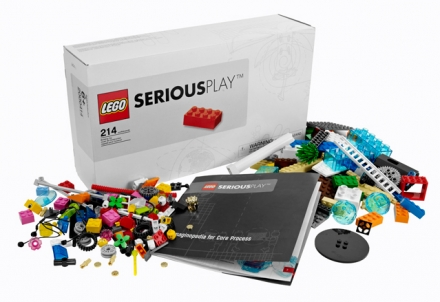 LEGO SERIOUS PLAY – enhance innovation and business performance